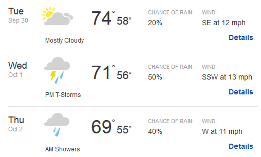 Minneapolis Weather for RPG&DB2 Summit