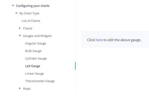 Charts 10