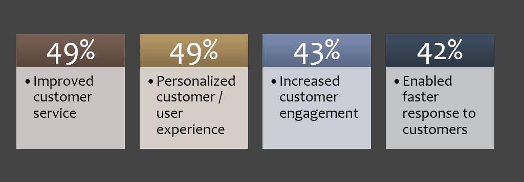 Customer Engagement-1.jpg